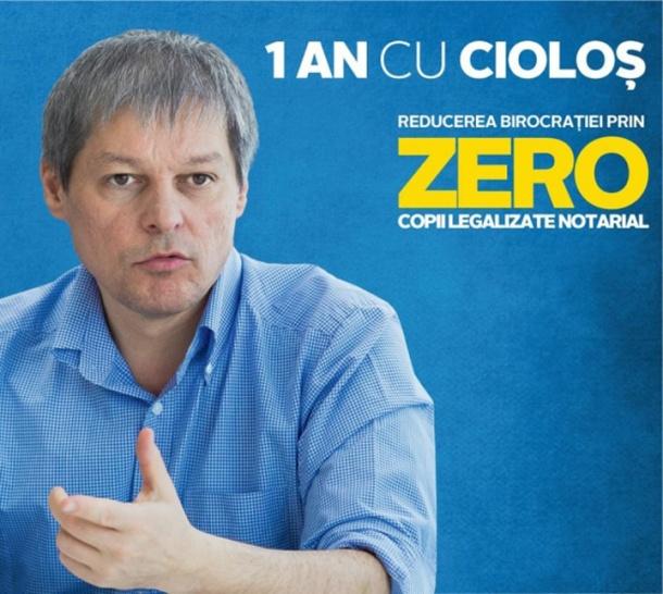Ciolos zero